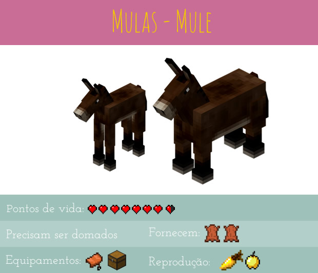 Minecraft animais - mulas