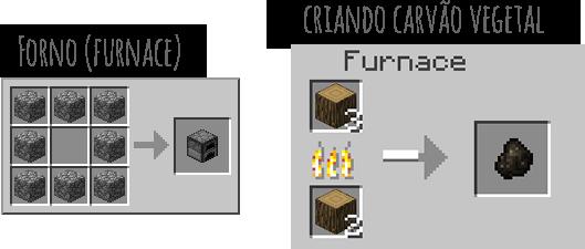 Minecraft Sobrevivência - carvão