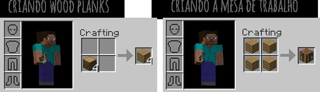 Minecraft sobrevivência itens