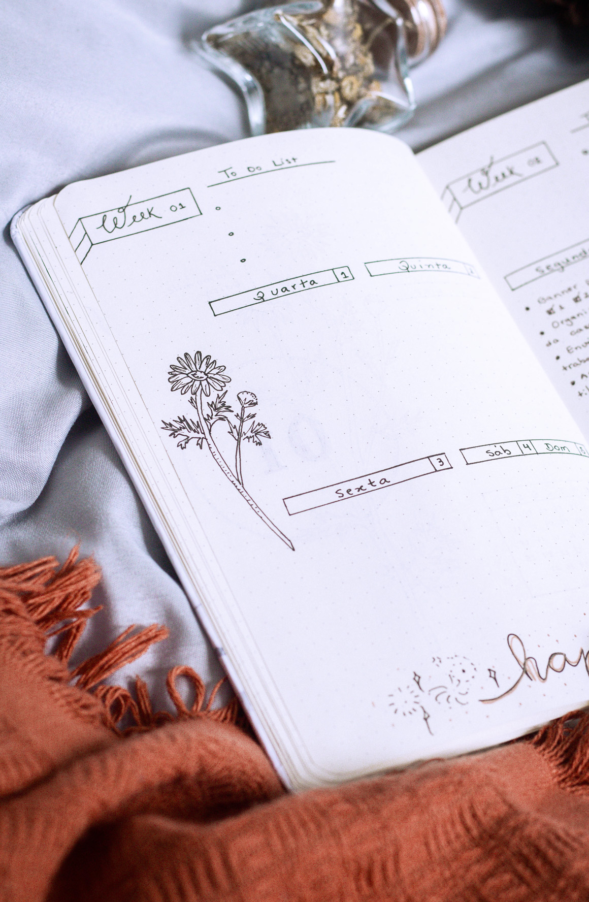 Bullet Journal 2020 setup tema floral